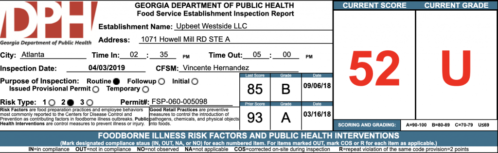 Upbeet - Failed Health Inspection - April 2019