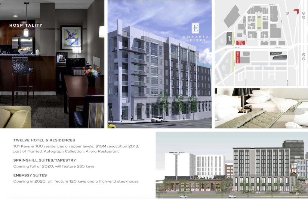 Peachtree-Hotel-Group-Springhill-Suites-and-Tapestry-Collection-by-Hilton-Atlantic-Station