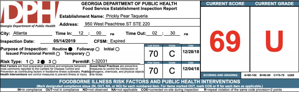 Prickly Pear Taqueria - Failed Atlanta Health Inspection