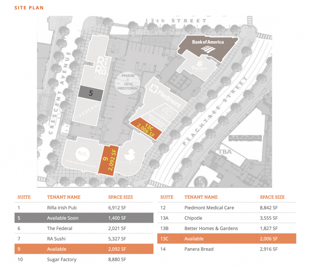 Sugar Factory 1010 Midtown Site Plan