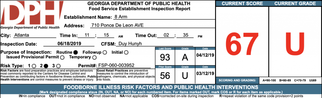 8 Arm - Failed Atlanta Health Inspection