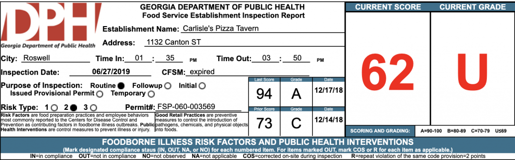 Carlisle's Pizza - Failed Atlanta Health Inspection