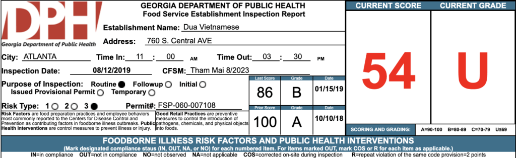 Dua Vietnamese - Failed Atlanta Health Inspections