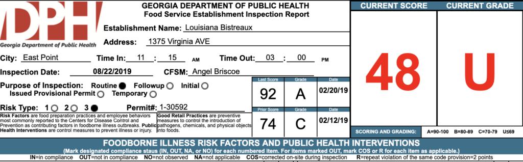 Louisiana Bistreaux - Failed Atlanta Health Inspections