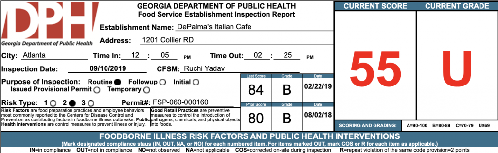 DePalma's Italian Cafe - Failed Atlanta Health Inspections