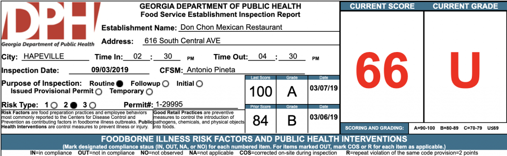 Don Chon Mexican Restaurant - Failed Atlanta Health Inspections