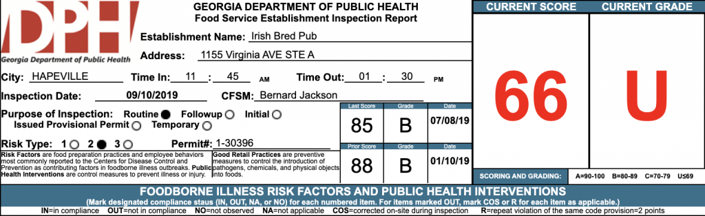 Irish Bred Pub - Failed Atlanta Health Inspections